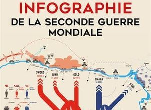 Franck Abed Infographie Seconde Guerre Mondiale